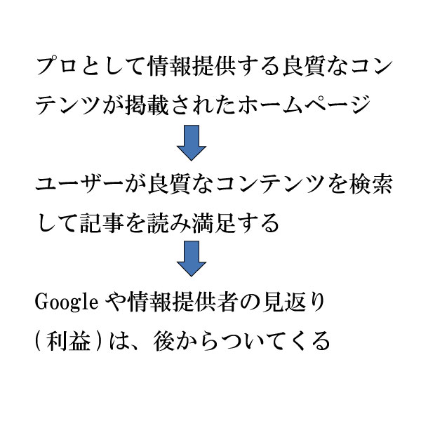 Google社の基本概念